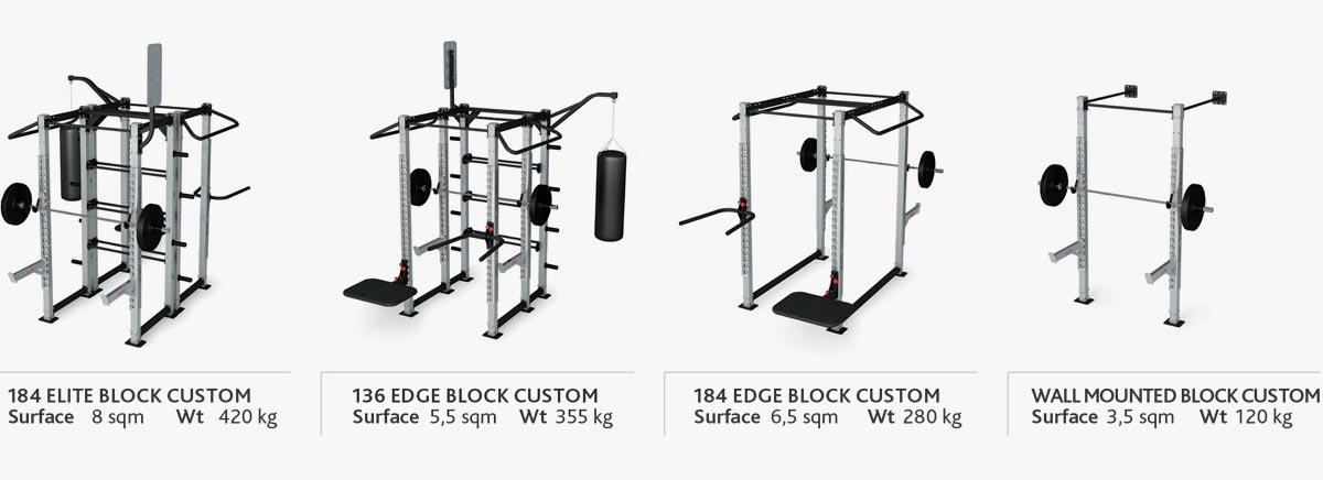 Blocos Personalizados - Dynamic Functional Cage - Panatta
