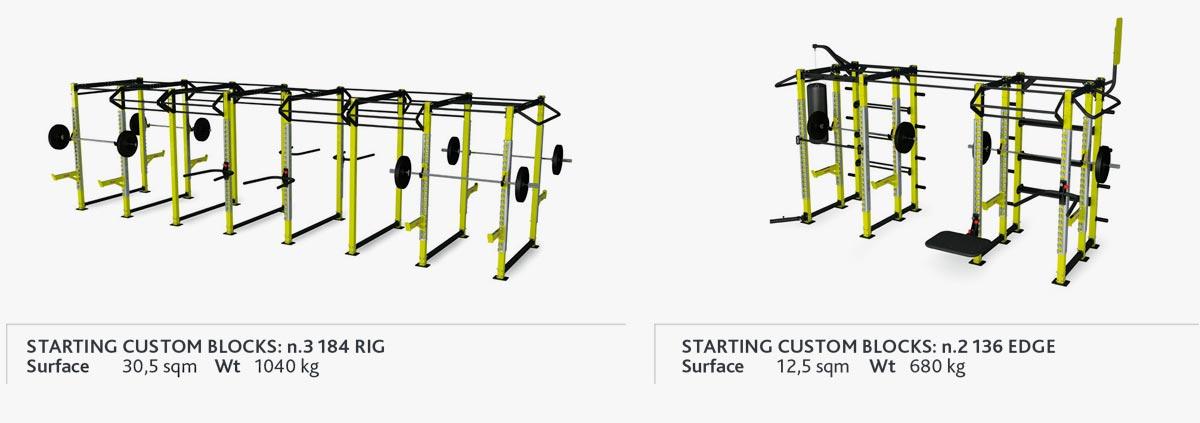 Blocos Personalizados vinculados - Dynamic Functional Cage - Panatta